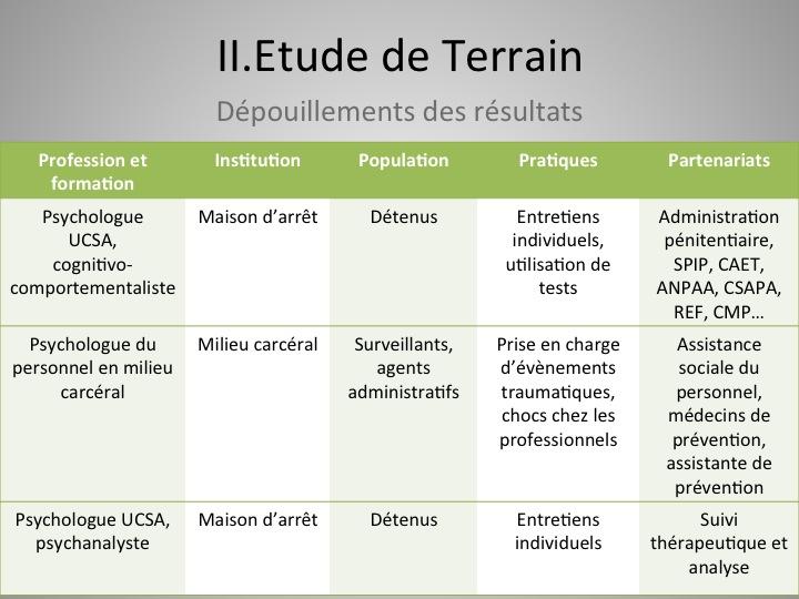 La Justice Restaurative En France
